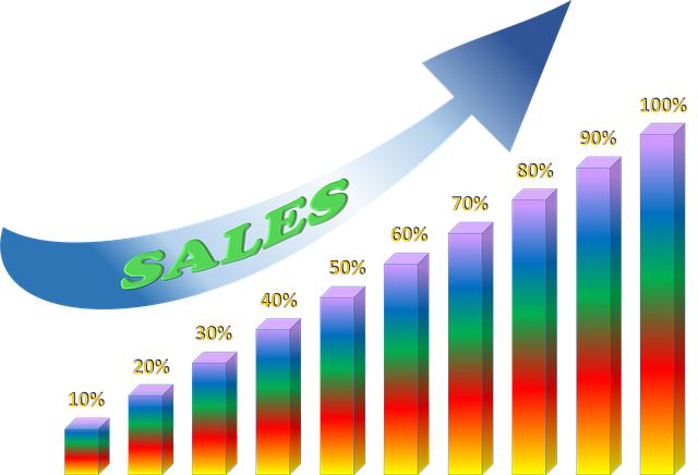 Sales Enablement And Through-Channel Marketing: Keys To Channel Success