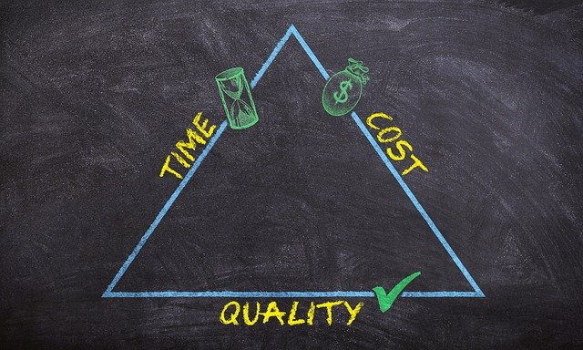 The Importance Of Data Quality In Marketing And Sales